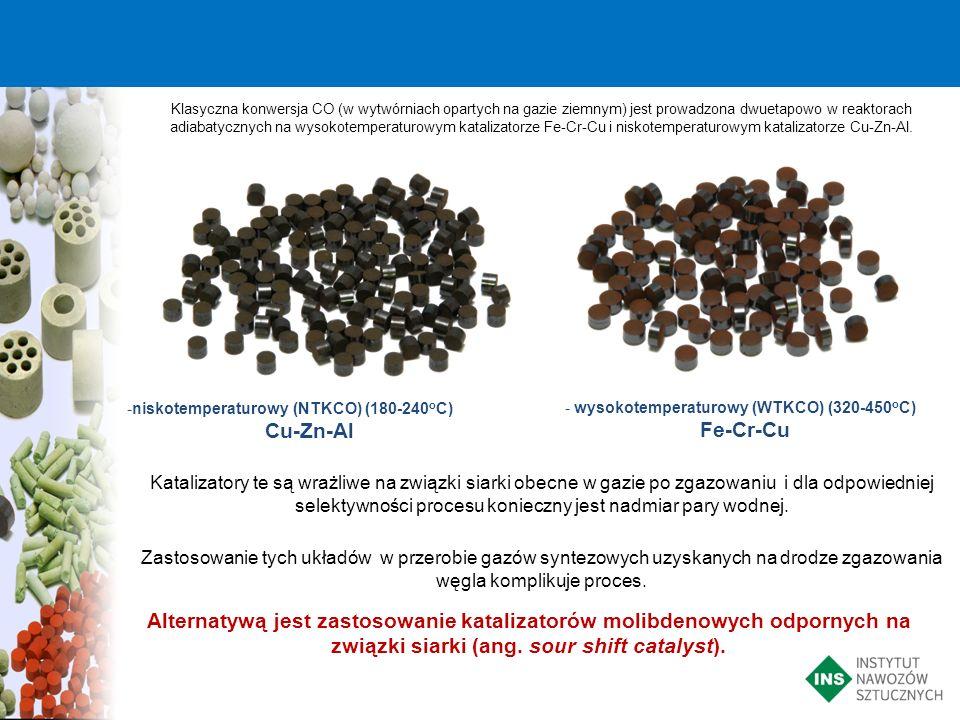 wysokotemperaturowy (WTKCO) (320-450oC)