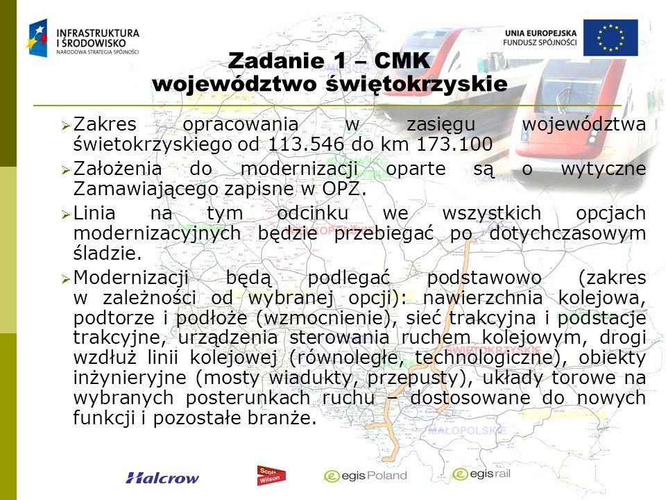 Zadanie 1 – CMK województwo świętokrzyskie