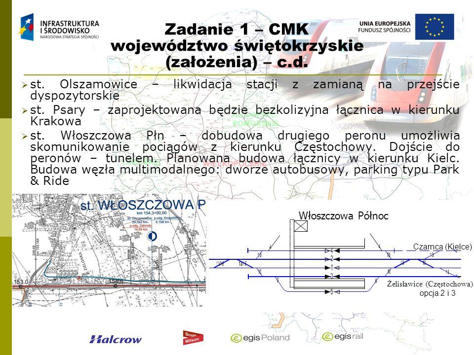 Zadanie 1 – CMK województwo świętokrzyskie (założenia) – c.d.