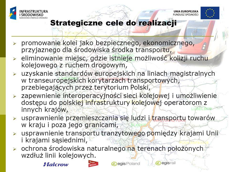 Strategiczne cele do realizacji