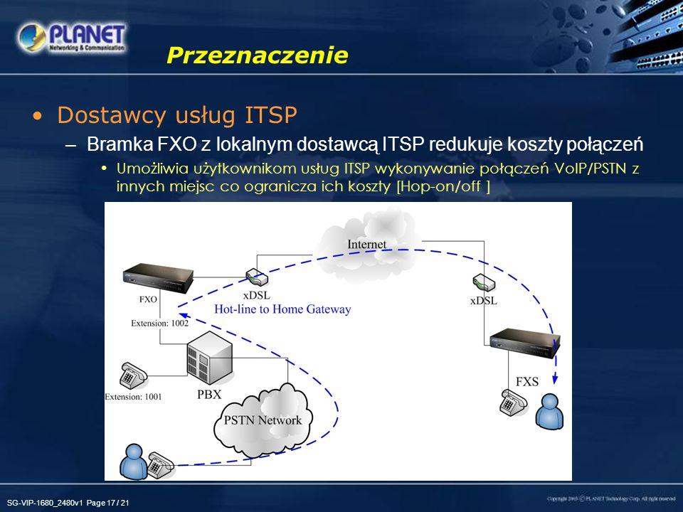 Przeznaczenie Dostawcy usług ITSP