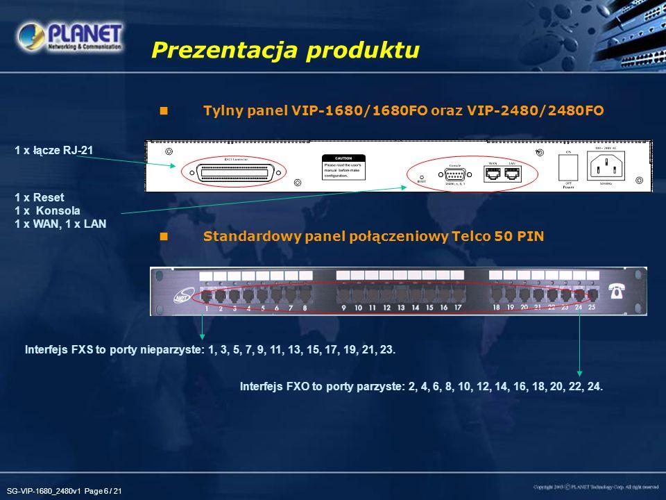 Prezentacja produktu Tylny panel VIP-1680/1680FO oraz VIP-2480/2480FO