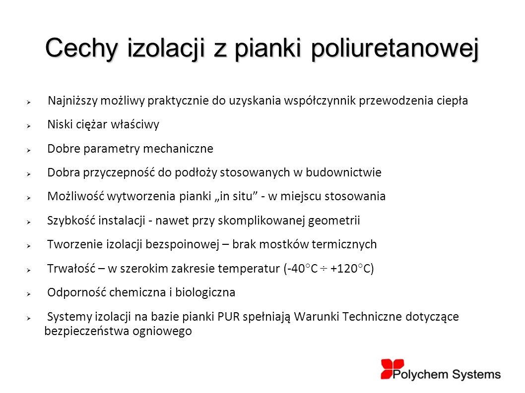 Cechy izolacji z pianki poliuretanowej