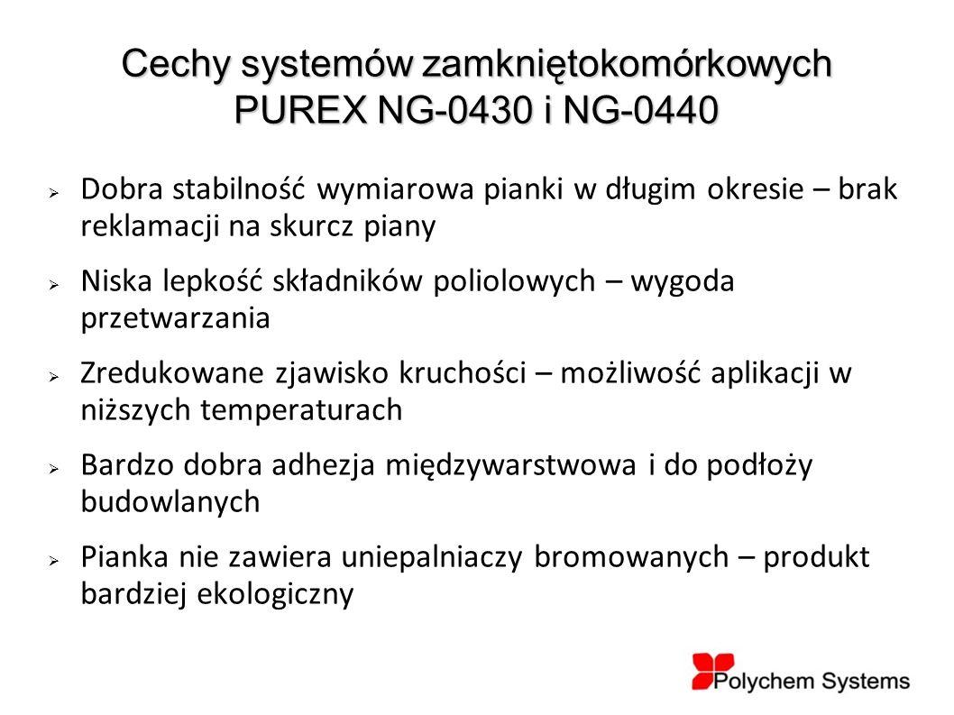Cechy systemów zamkniętokomórkowych PUREX NG-0430 i NG-0440
