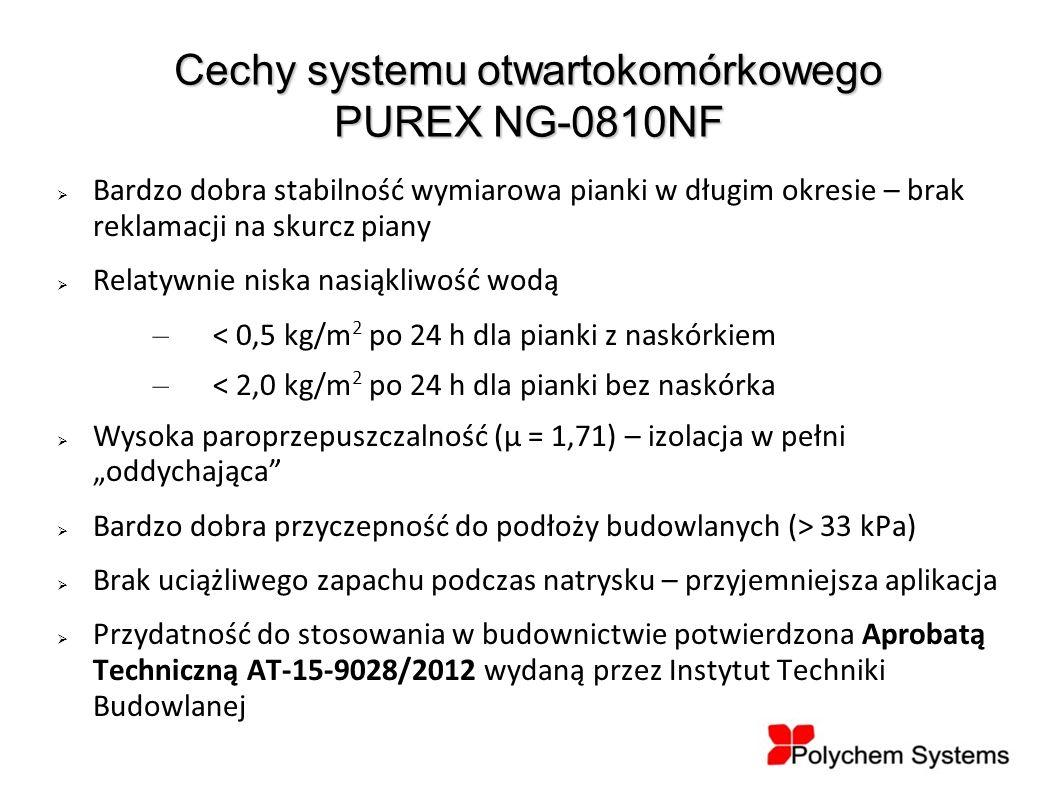 Cechy systemu otwartokomórkowego PUREX NG-0810NF