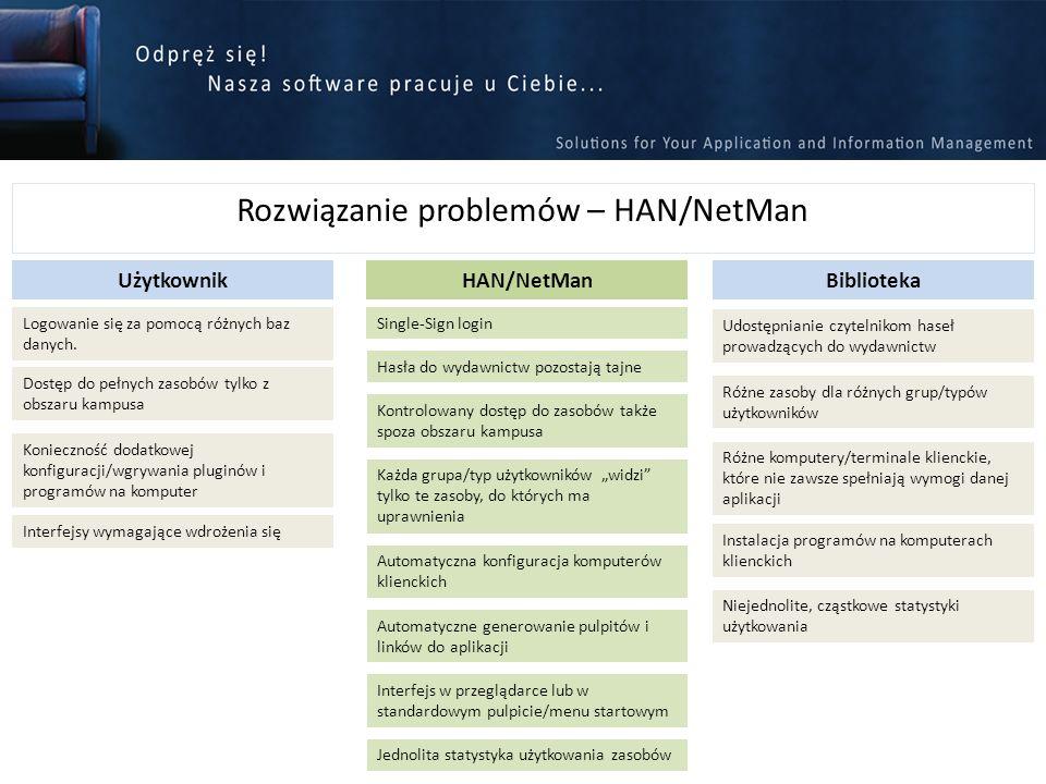 Rozwiązanie problemów – HAN/NetMan