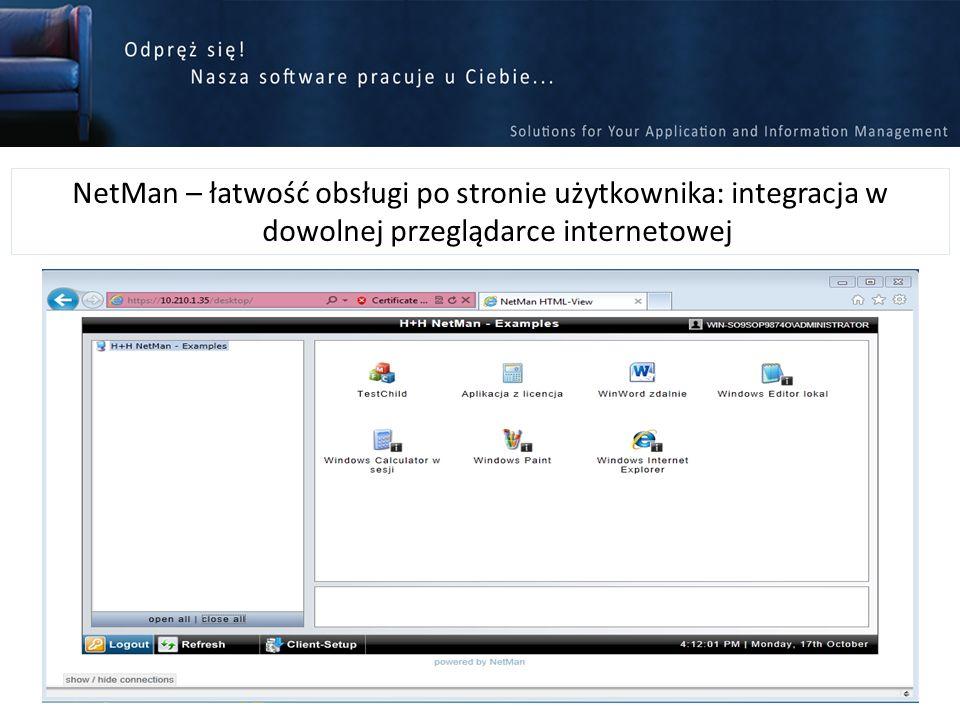 NetMan – łatwość obsługi po stronie użytkownika: integracja w dowolnej przeglądarce internetowej