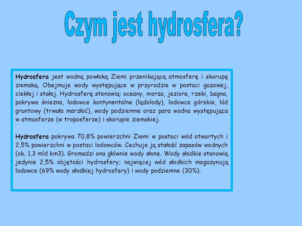 Czym jest hydrosfera