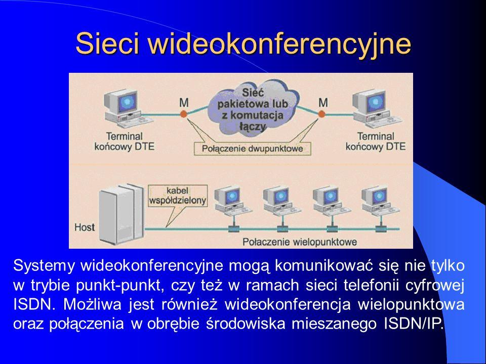 Sieci wideokonferencyjne