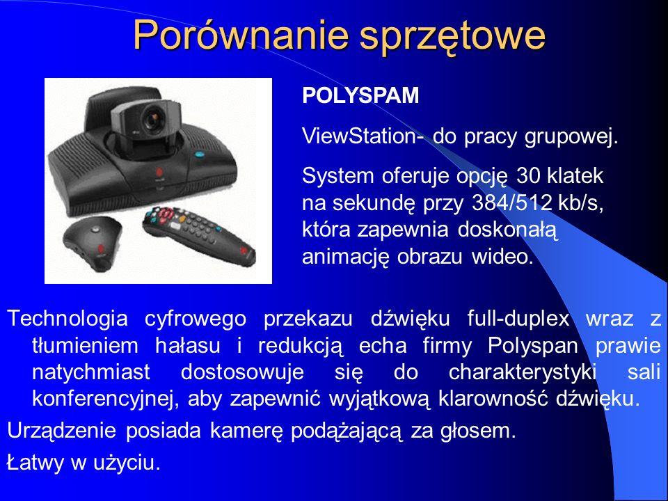 Porównanie sprzętowe POLYSPAM ViewStation- do pracy grupowej.
