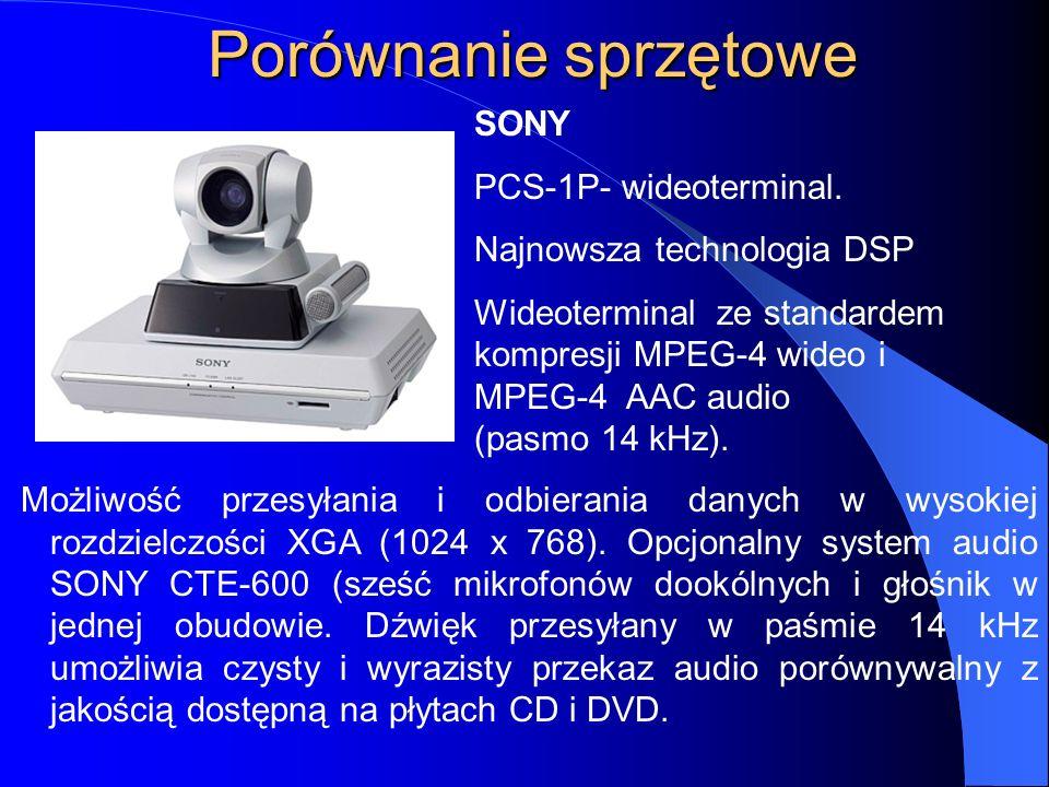 Porównanie sprzętowe SONY PCS-1P- wideoterminal.