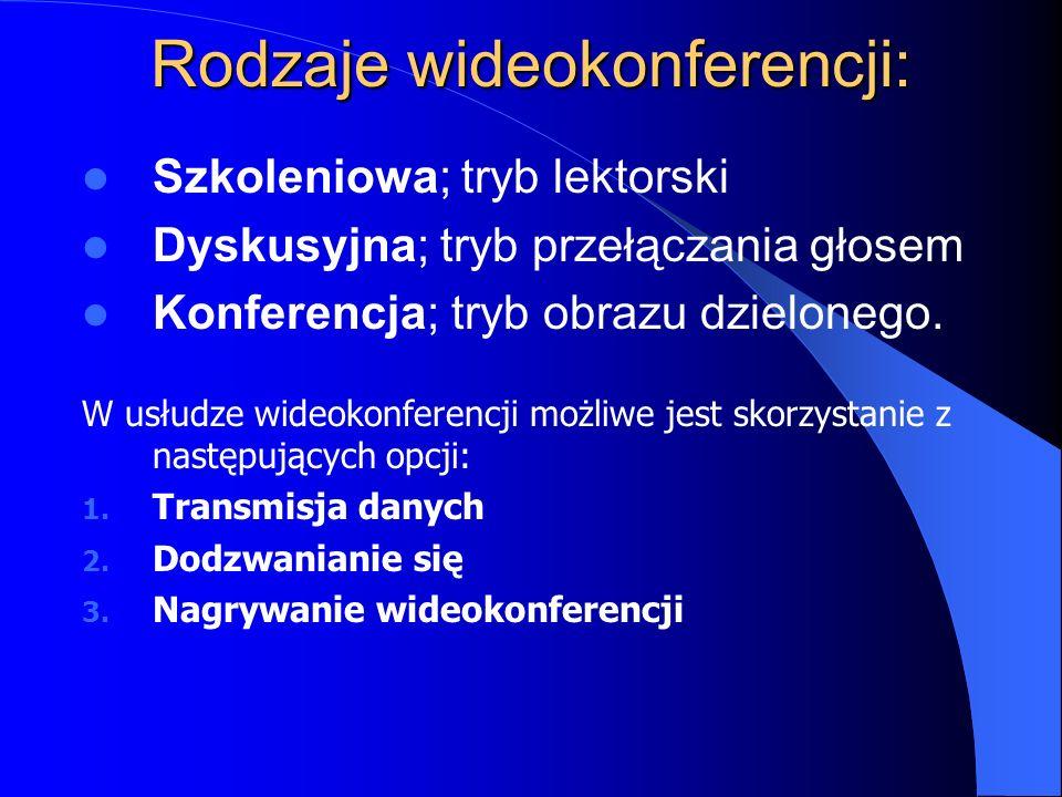 Rodzaje wideokonferencji: