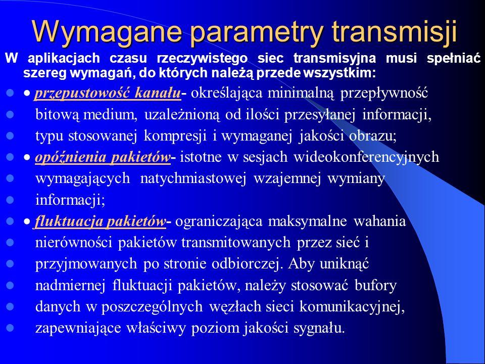 Wymagane parametry transmisji
