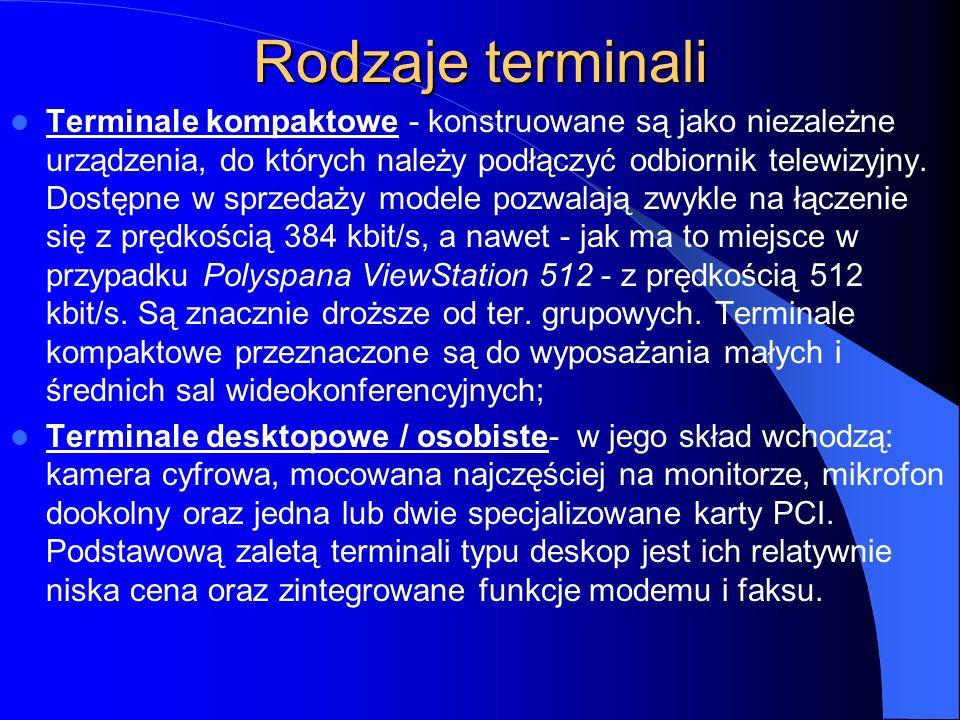Rodzaje terminali