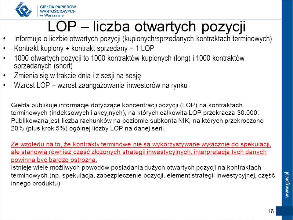 LOP – liczba otwartych pozycji