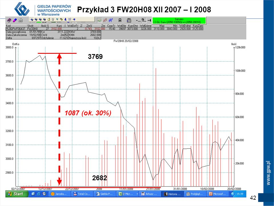 Przykład 3 FW20H08 XII 2007 – I 2008 3769 1087 (ok. 30%) 2682