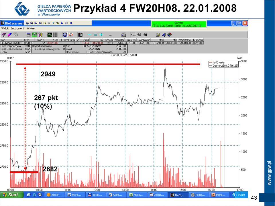 Przykład 4 FW20H08. 22.01.2008 2949 267 pkt (10%) 2682