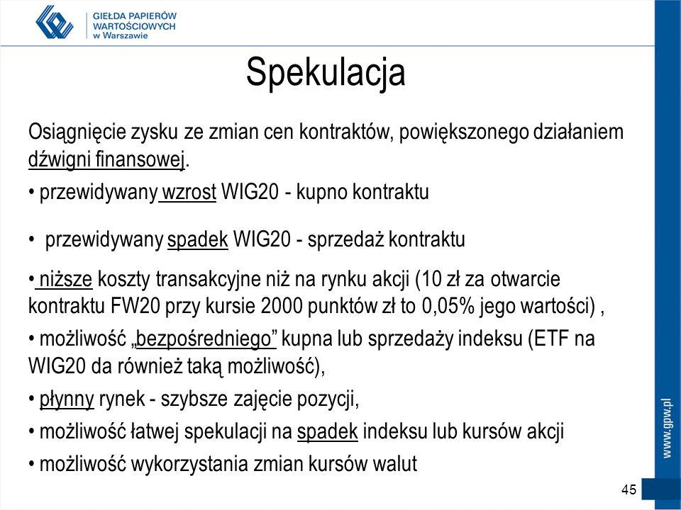 SpekulacjaOsiągnięcie zysku ze zmian cen kontraktów, powiększonego działaniem dźwigni finansowej. przewidywany wzrost WIG20 - kupno kontraktu.