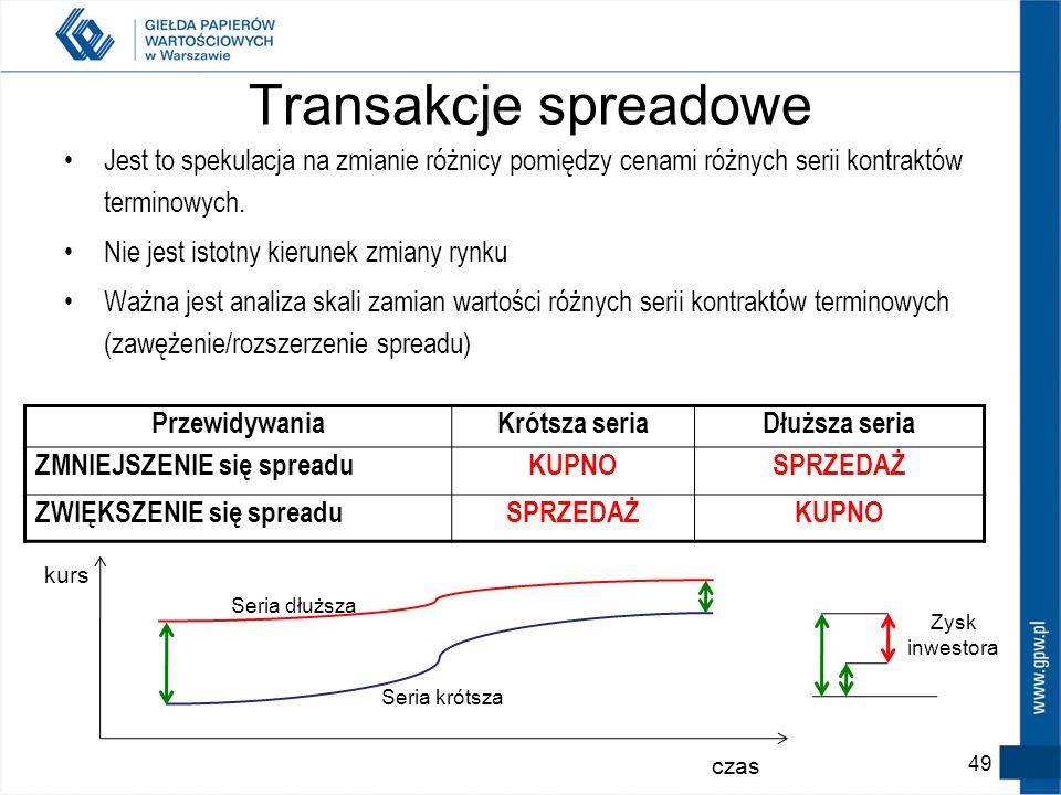 Transakcje spreadowe Jest to spekulacja na zmianie różnicy pomiędzy cenami różnych serii kontraktów terminowych.