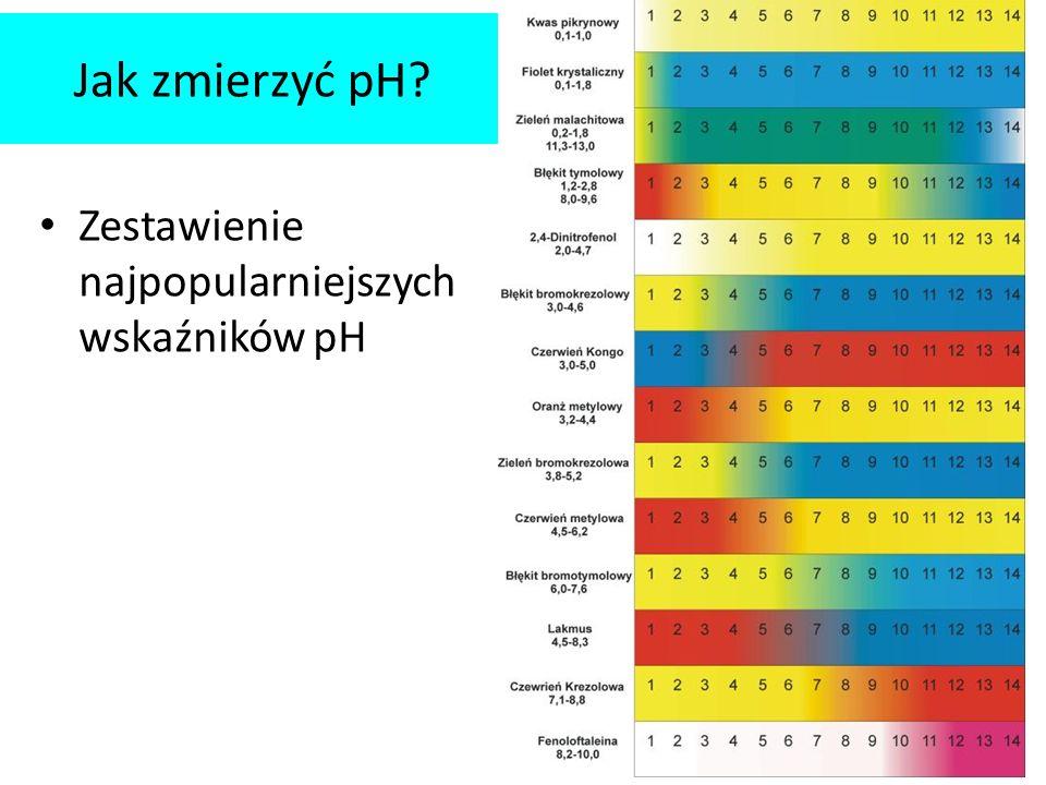Jak zmierzyć pH Zestawienie najpopularniejszych wskaźników pH