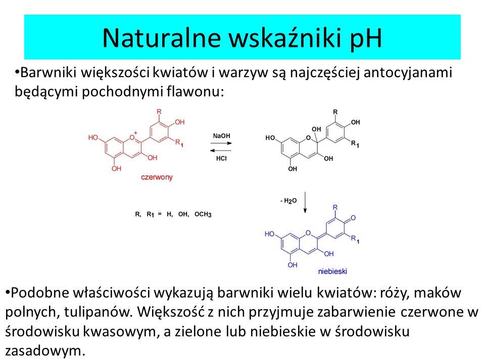 Naturalne wskaźniki pH