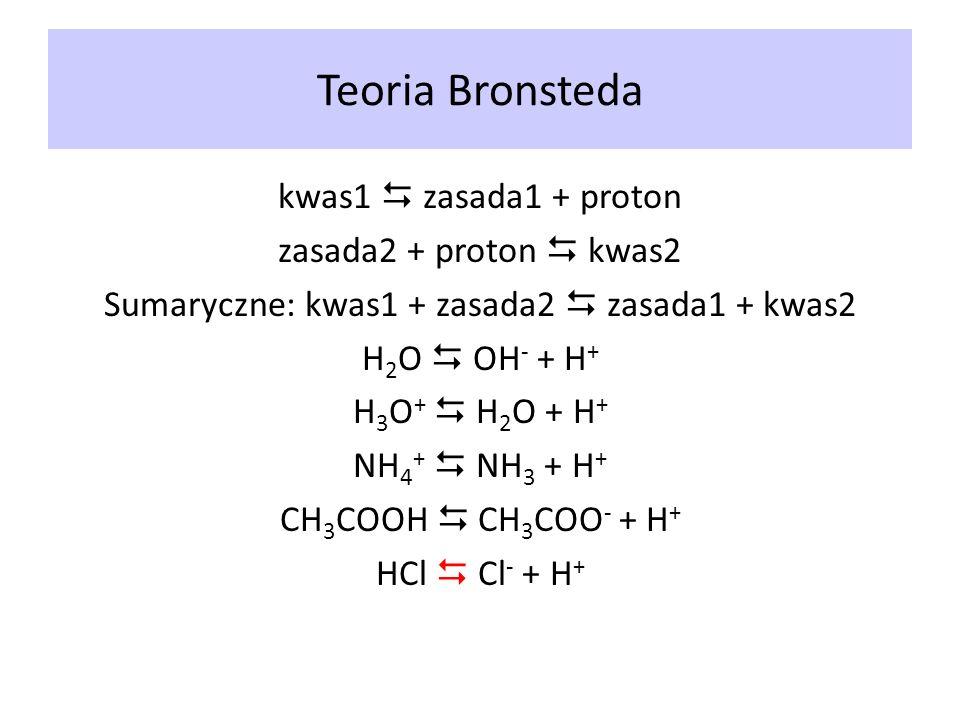 Teoria Bronsteda