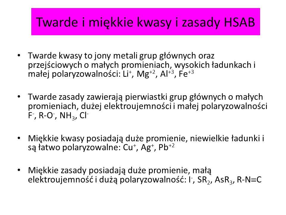 Twarde i miękkie kwasy i zasady HSAB