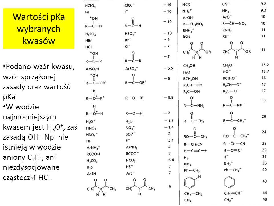 Wartości pKa wybranych kwasów
