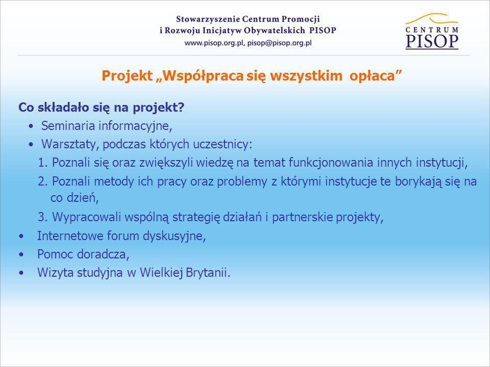 """Projekt """"Współpraca się wszystkim opłaca"""