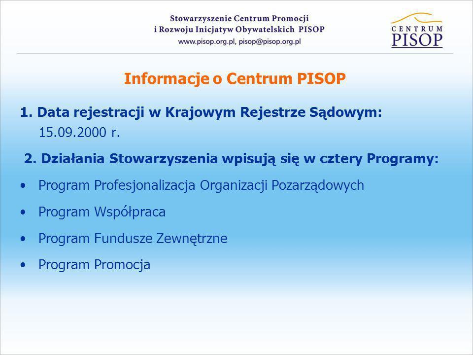 Informacje o Centrum PISOP