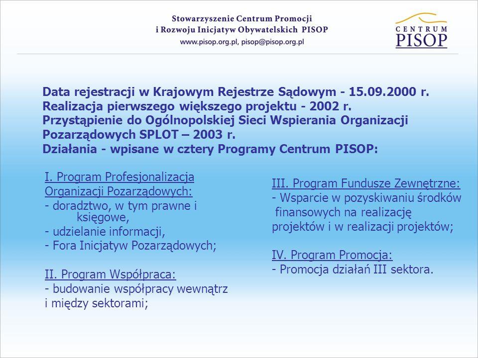 Data rejestracji w Krajowym Rejestrze Sądowym - 15. 09. 2000 r