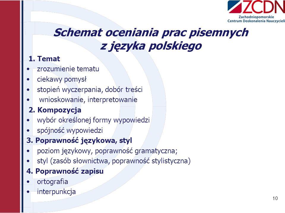Schemat oceniania prac pisemnych z języka polskiego