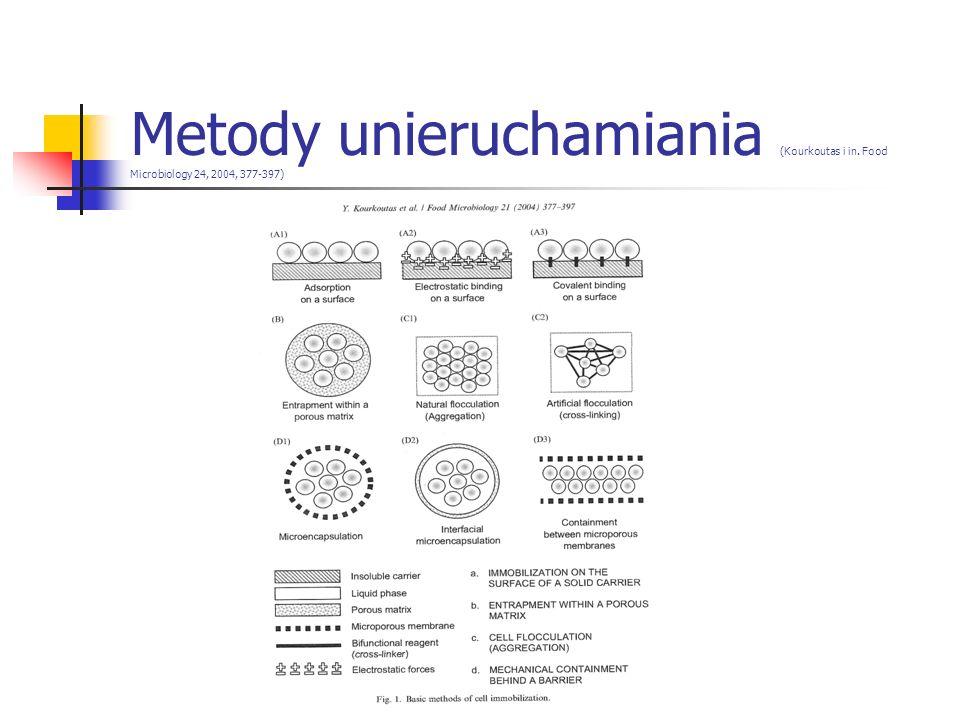 Metody unieruchamiania (Kourkoutas i in