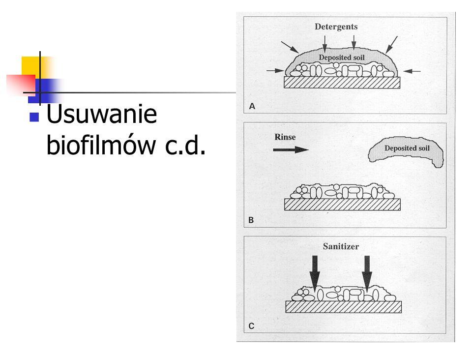 Usuwanie biofilmów c.d.