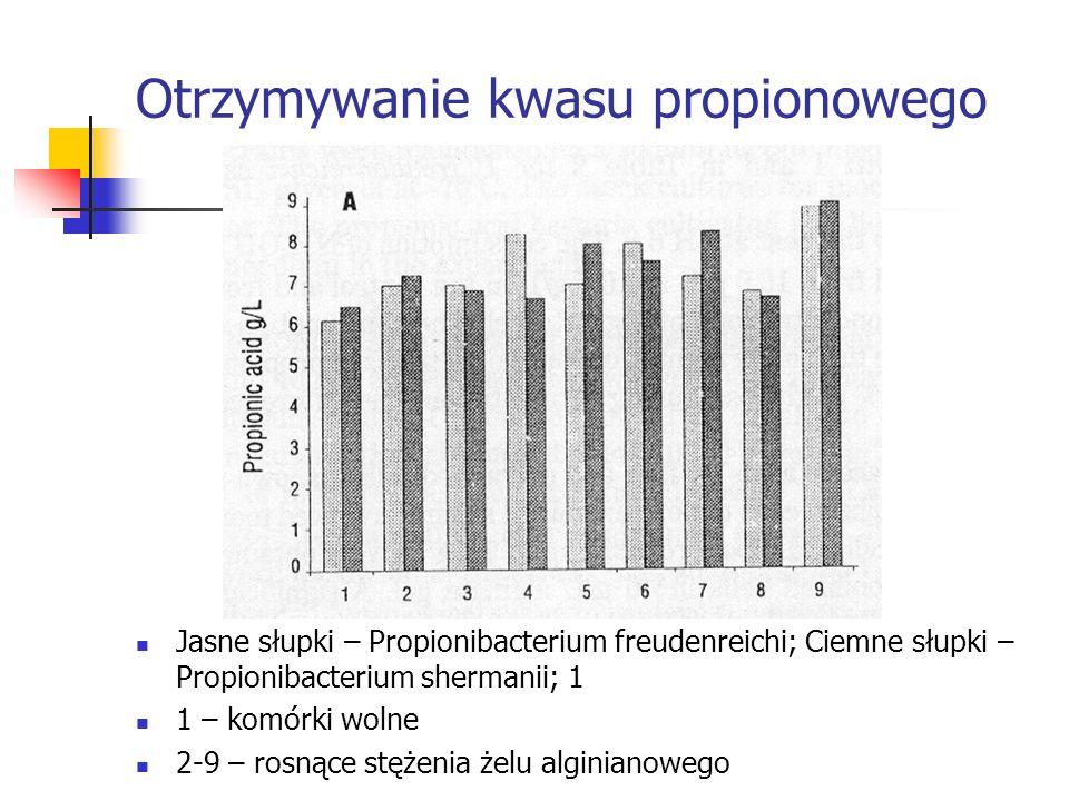 Otrzymywanie kwasu propionowego