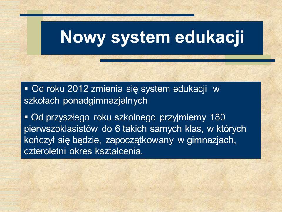 Nowy system edukacji Od roku 2012 zmienia się system edukacji w szkołach ponadgimnazjalnych.
