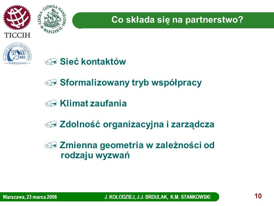 Co składa się na partnerstwo
