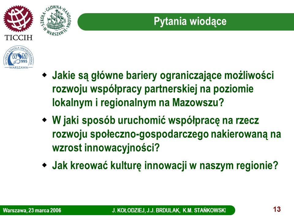 Pytania wiodące Jakie są główne bariery ograniczające możliwości rozwoju współpracy partnerskiej na poziomie lokalnym i regionalnym na Mazowszu