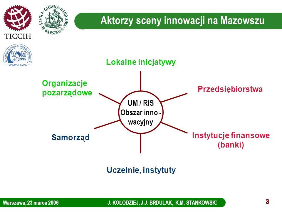 Aktorzy sceny innowacji na Mazowszu