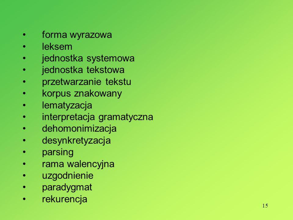 forma wyrazowaleksem. jednostka systemowa. jednostka tekstowa. przetwarzanie tekstu. korpus znakowany.