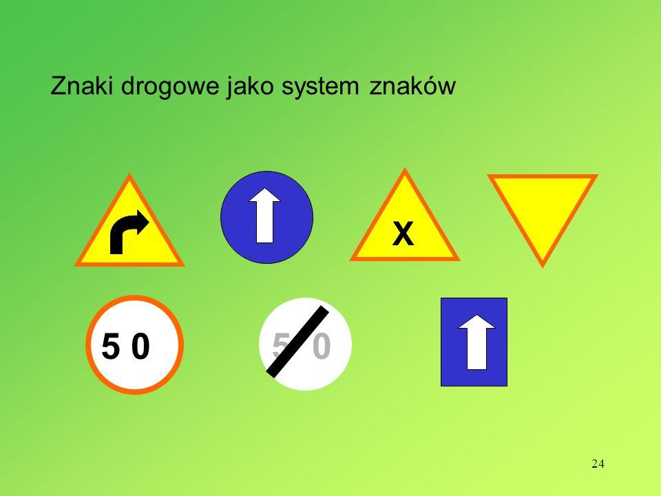 Znaki drogowe jako system znaków