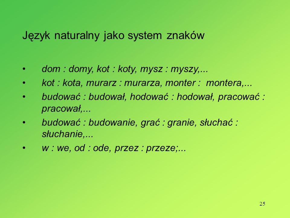 Język naturalny jako system znaków
