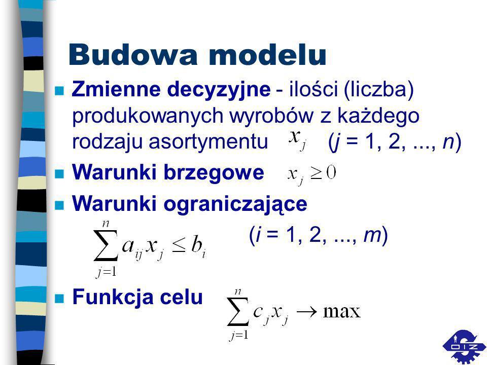 Budowa modelu Zmienne decyzyjne - ilości (liczba) produkowanych wyrobów z każdego rodzaju asortymentu (j = 1, 2, ..., n)
