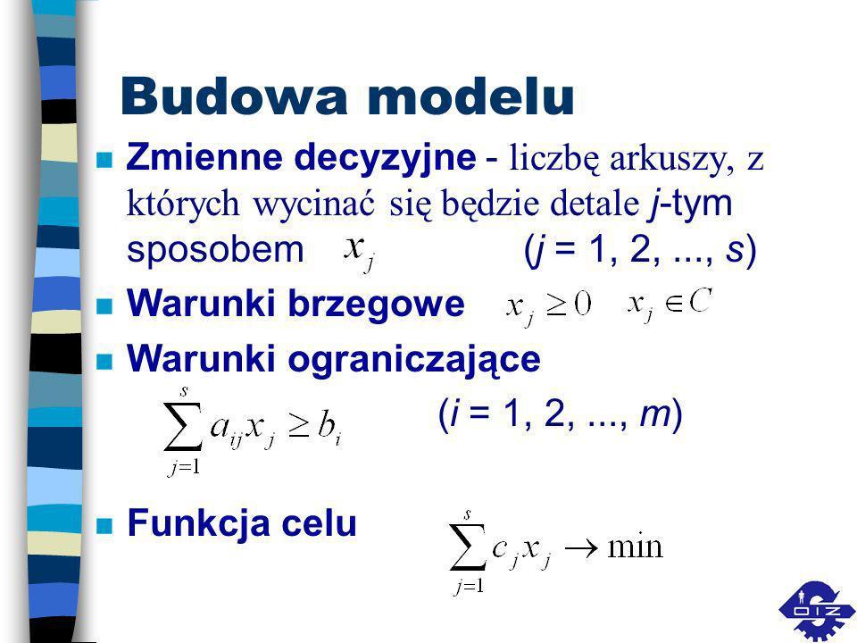 Budowa modelu Zmienne decyzyjne - liczbę arkuszy, z których wycinać się będzie detale j-tym sposobem (j = 1, 2, ..., s)