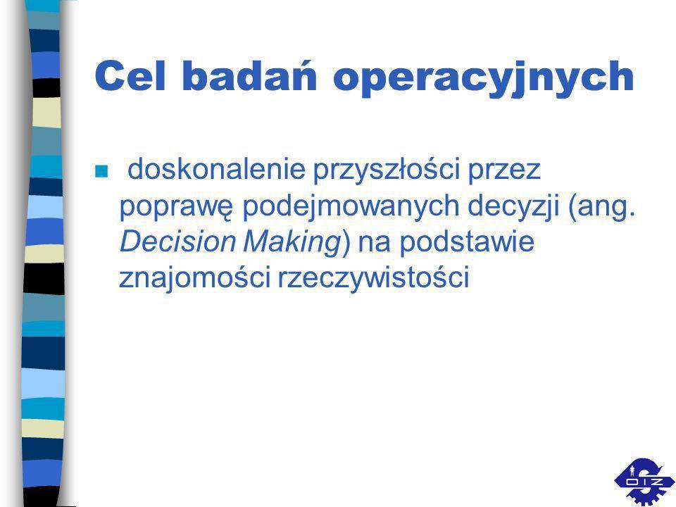Cel badań operacyjnych