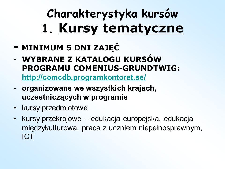 Charakterystyka kursów 1. Kursy tematyczne