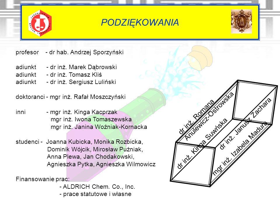 PODZIĘKOWANIA Anulewicz-Ostrowska dr inż. Romana