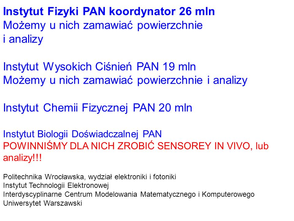 Instytut Fizyki PAN koordynator 26 mln