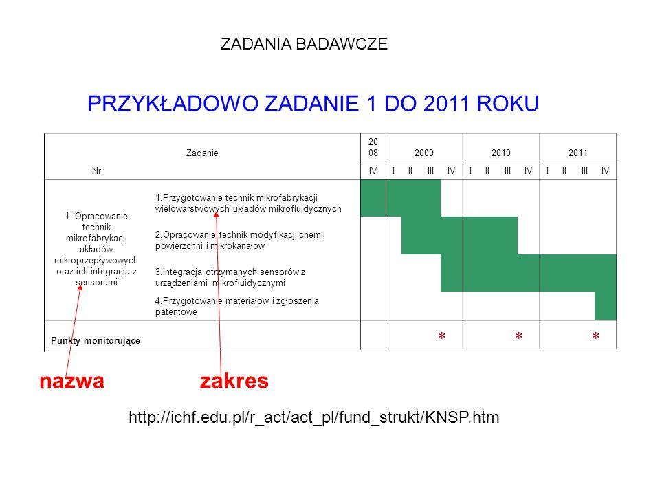 PRZYKŁADOWO ZADANIE 1 DO 2011 ROKU