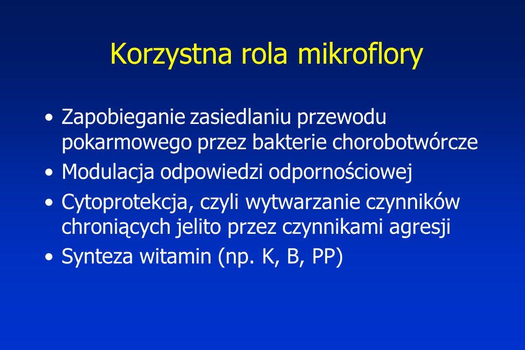 Korzystna rola mikroflory